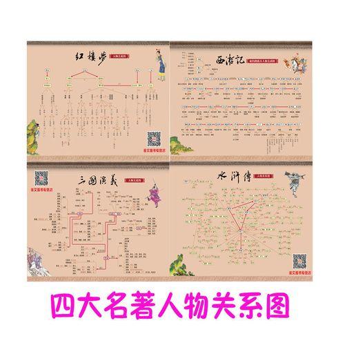 四大名著人物关系图考点手册西游记水浒三国演义红楼梦人物关系图