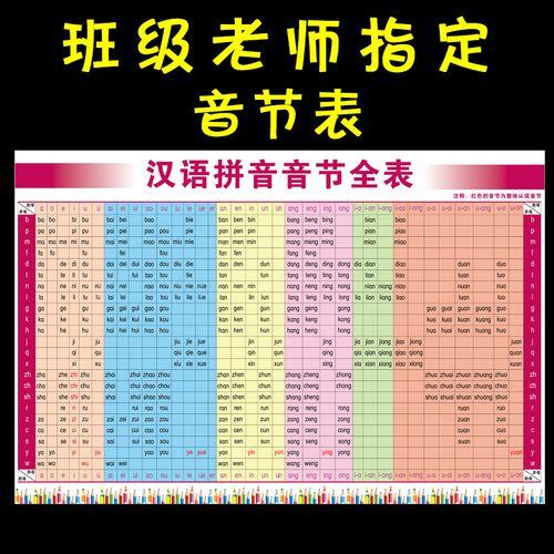 拼音表小学生桌垫汉语一年级三拼音节表近义词反义词大全墙贴口.